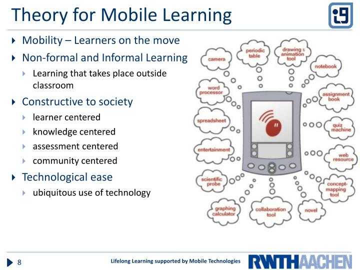 Theory for Mobile Learning