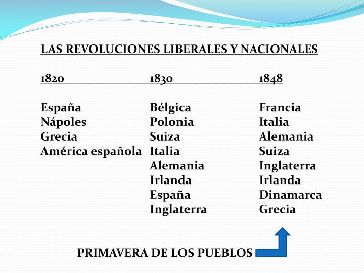 LAS REVOLUCIONES LIBERALES Y NACIONALES