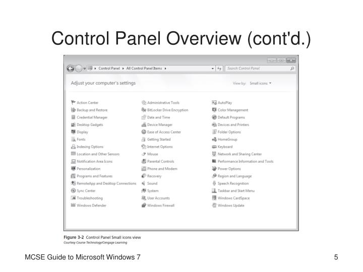 Control Panel Overview (cont'd.)