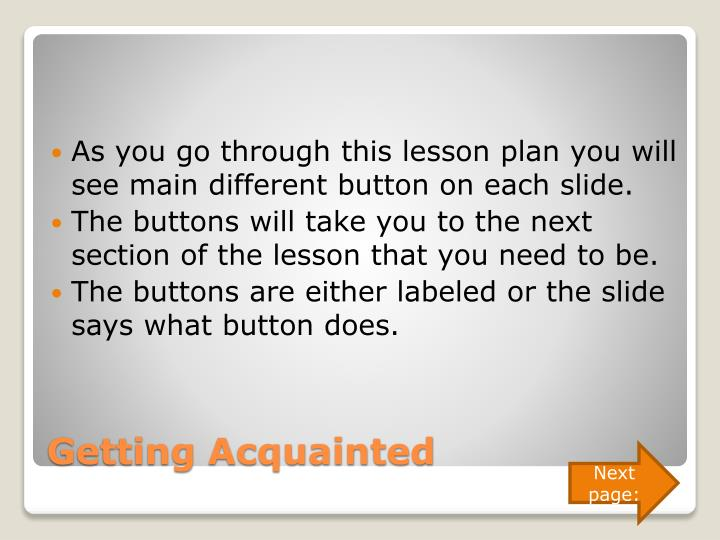 As you go through this lesson plan you will see main different button on each slide.