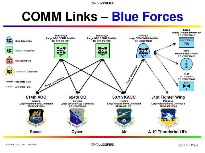 Comm links blue forces