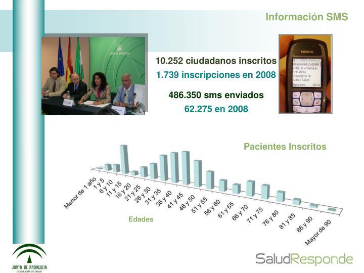Información SMS
