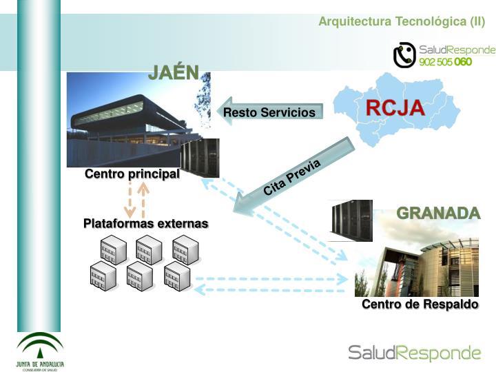 Arquitectura Tecnológica (II)