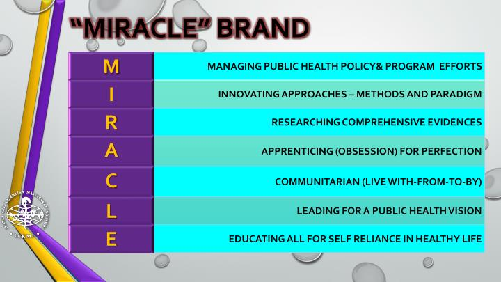 """MIRACLE"" BRAND"