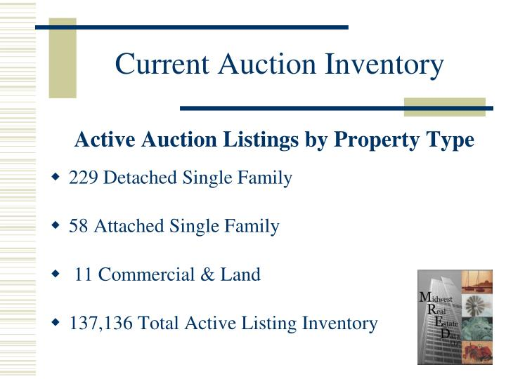 Current auction inventory