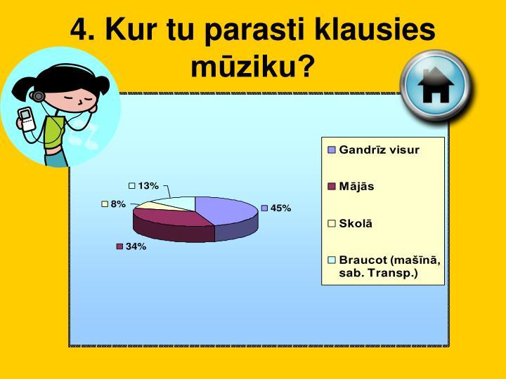 4. Kur tu parasti klausies mūziku?