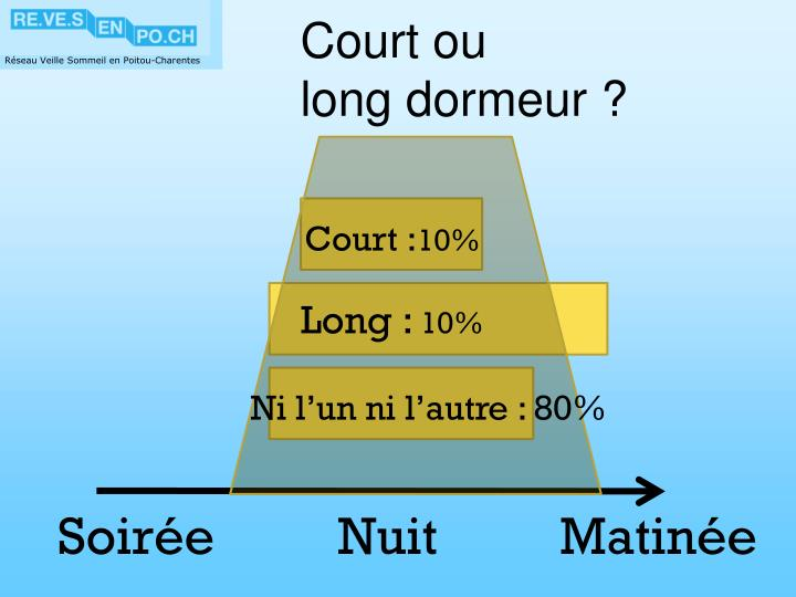 Court ou