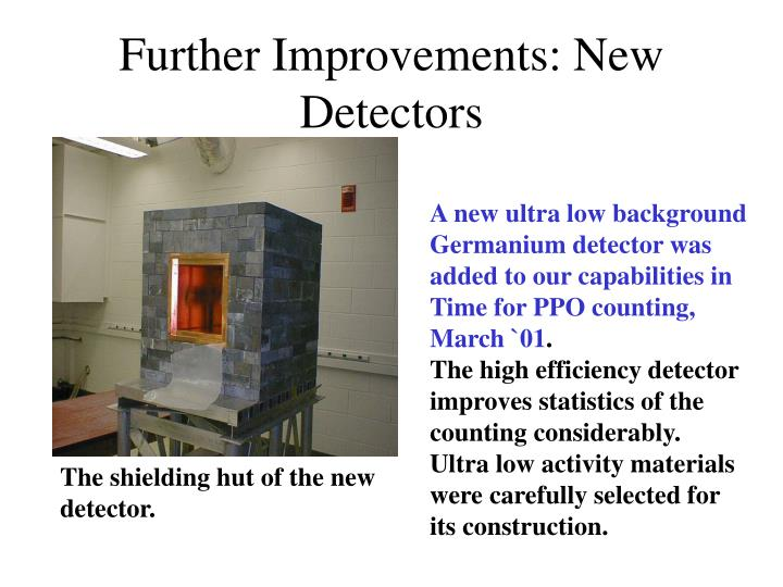 Further Improvements: New Detectors