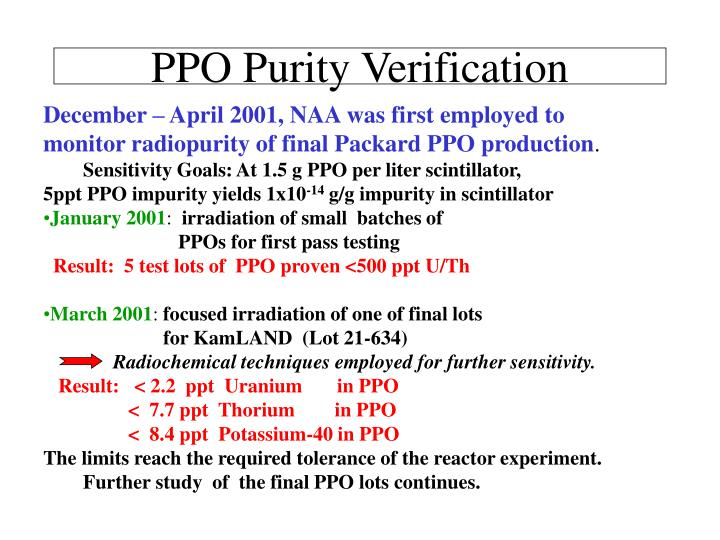 PPO Purity Verification