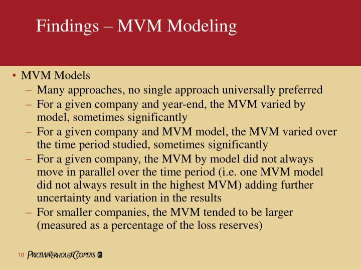 Findings – MVM Modeling