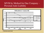 mvm by method for one company personal auto liability