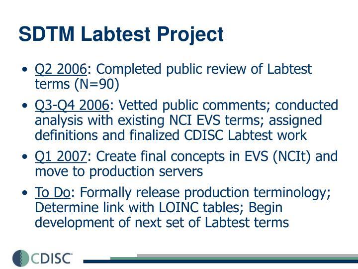 SDTM Labtest Project