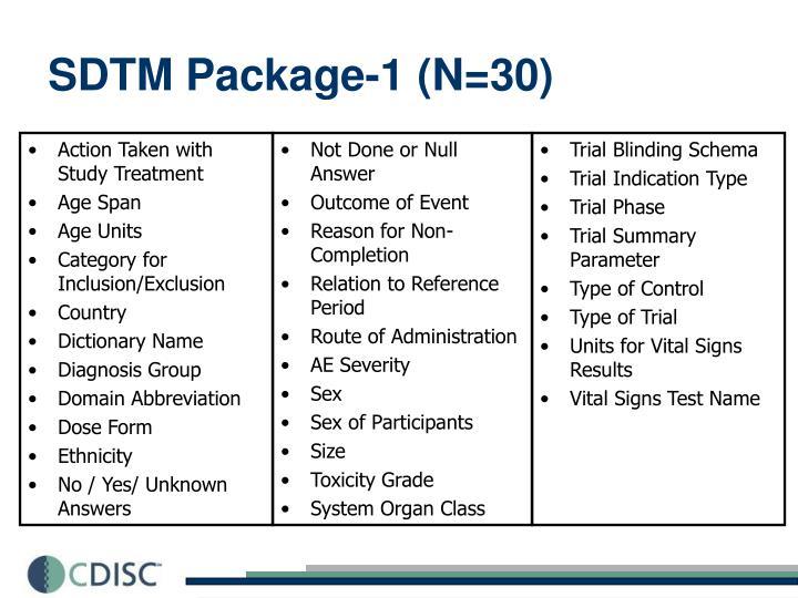 SDTM Package-1 (N=30)
