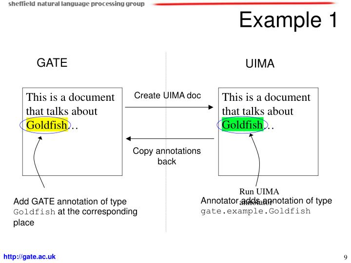 Create UIMA doc