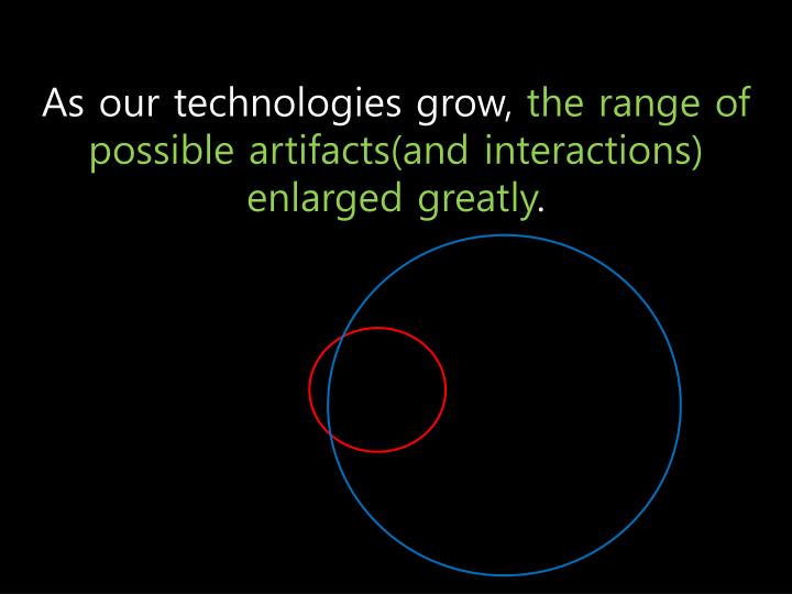 As our technologies grow,