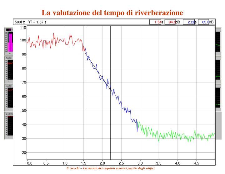 La valutazione del tempo di riverberazione