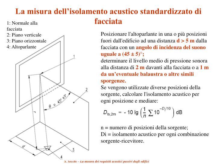 La misura dell'isolamento acustico standardizzato di facciata