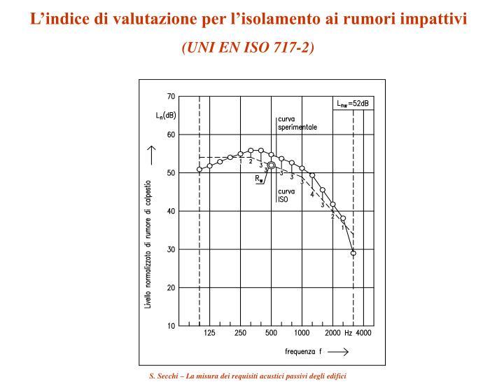 L'indice di valutazione per l'isolamento ai rumori impattivi