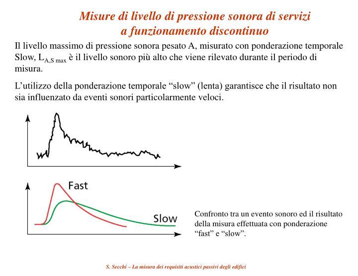 Misure di livello di pressione sonora di servizi a funzionamento discontinuo
