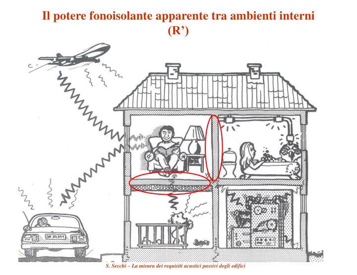Il potere fonoisolante apparente tra ambienti interni (R')