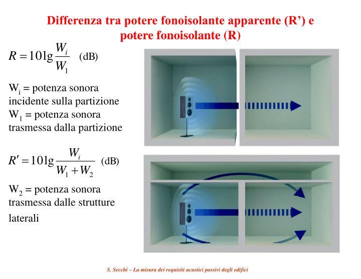 Differenza tra potere fonoisolante apparente (R') e potere fonoisolante (R)