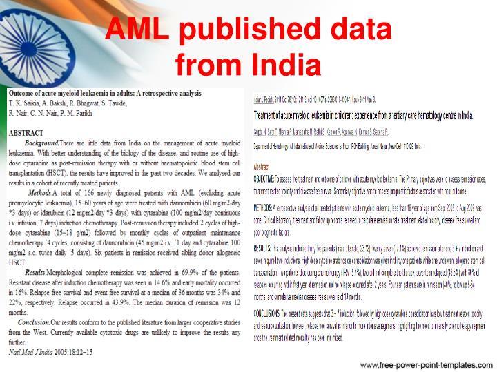 AML published data