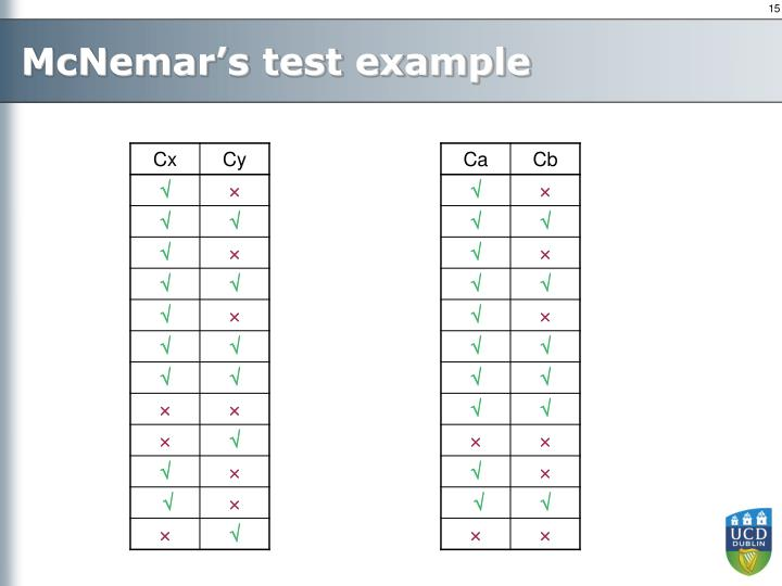 McNemar's test example