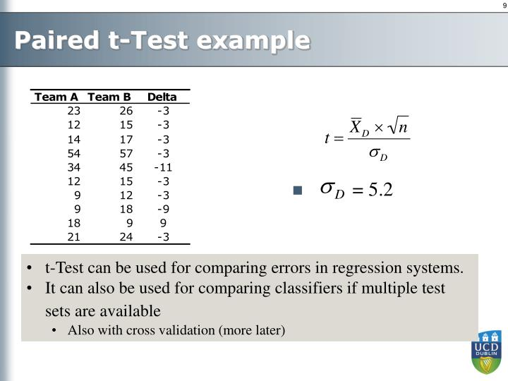 Paired t-Test example
