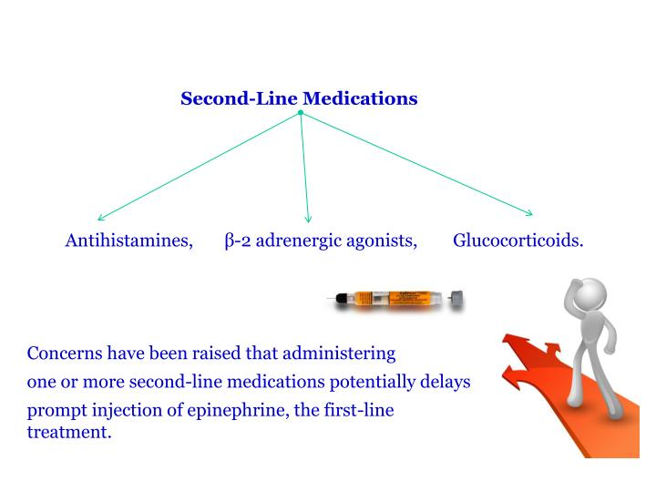 Second-Line Medications