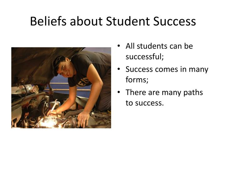 Beliefs about Student Success