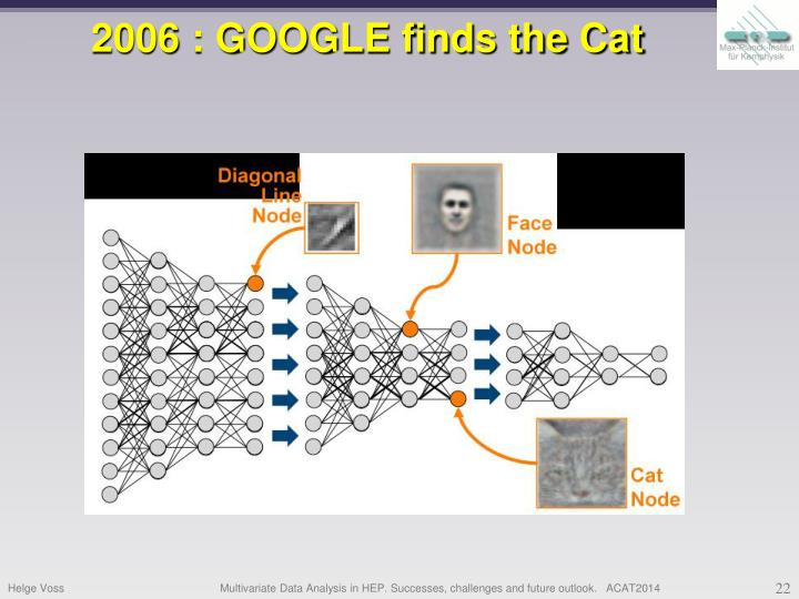 2006 : GOOGLE finds the Cat