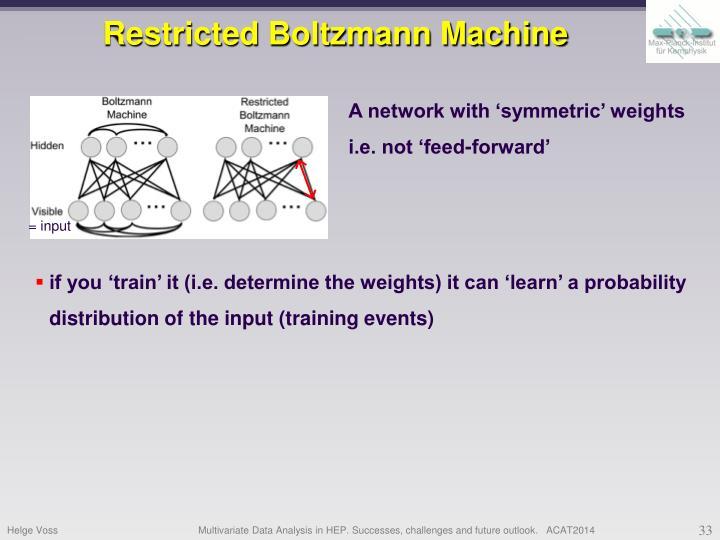Restricted Boltzmann Machine