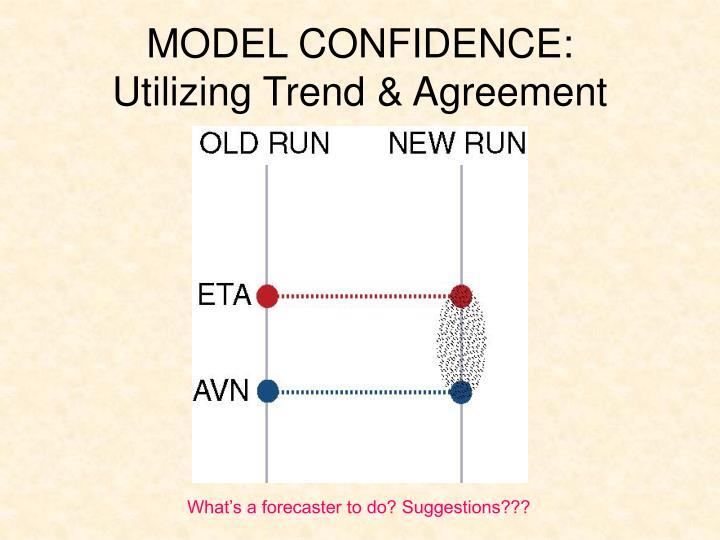 MODEL CONFIDENCE: