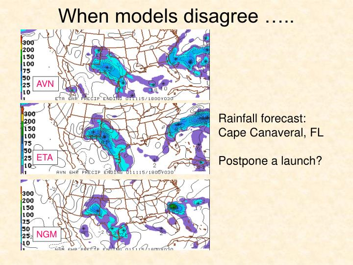 When models disagree …..