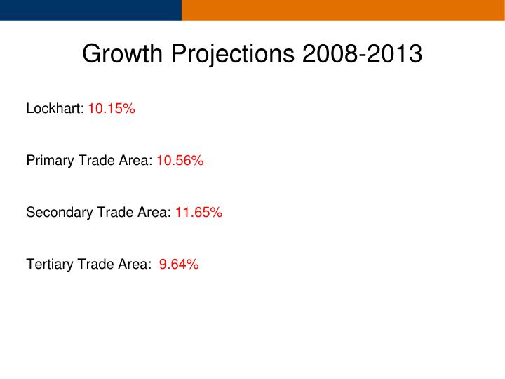 Growth Projections 2008-2013