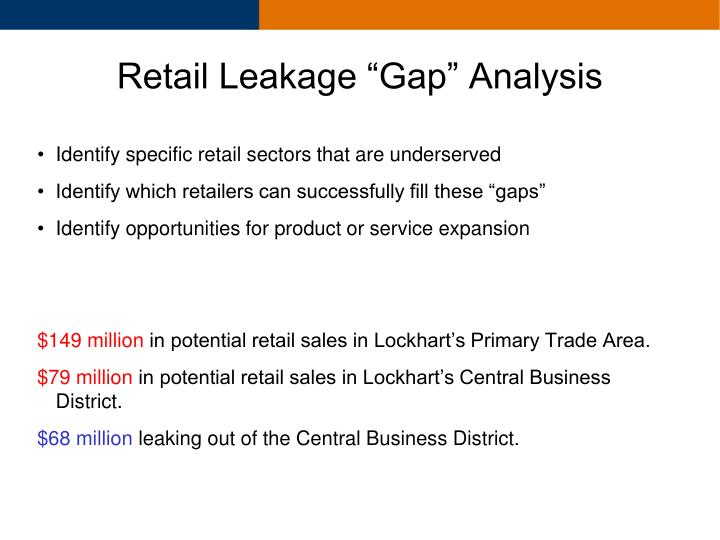 "Retail Leakage ""Gap"" Analysis"
