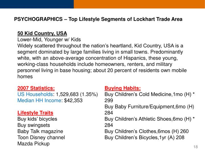 PSYCHOGRAPHICS – Top Lifestyle Segments of Lockhart Trade Area