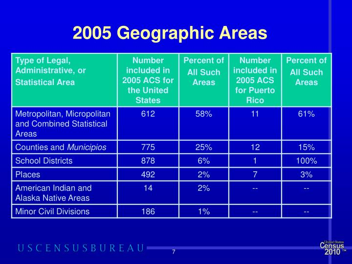 2005 Geographic Areas