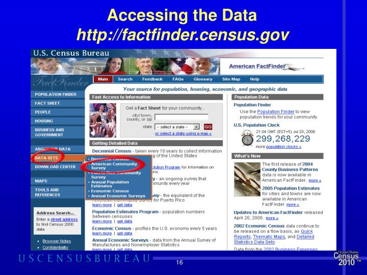 Accessing the Data