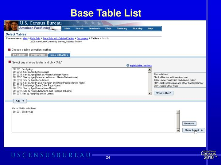 Base Table List
