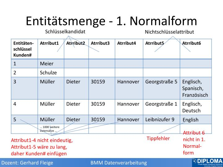 Entitätsmenge - 1. Normalform