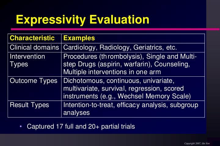 Expressivity Evaluation