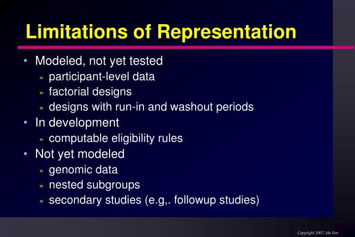 Limitations of Representation