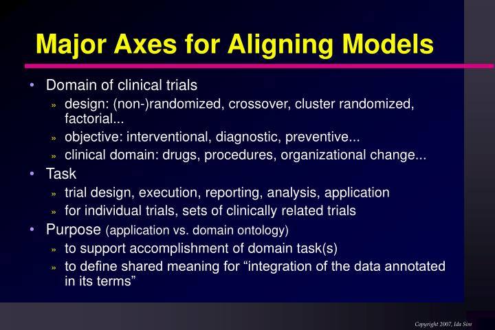 Major Axes for Aligning Models