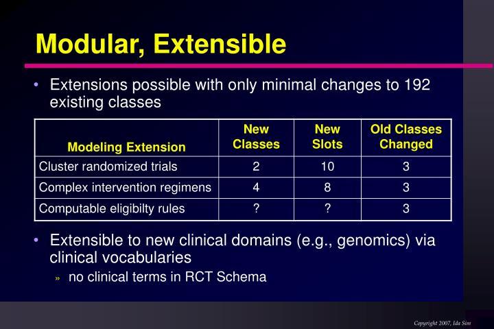 Modular, Extensible