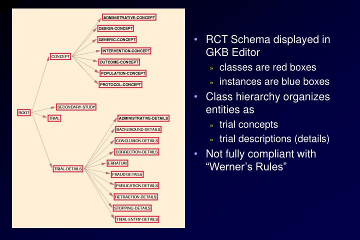 RCT Schema displayed in GKB Editor