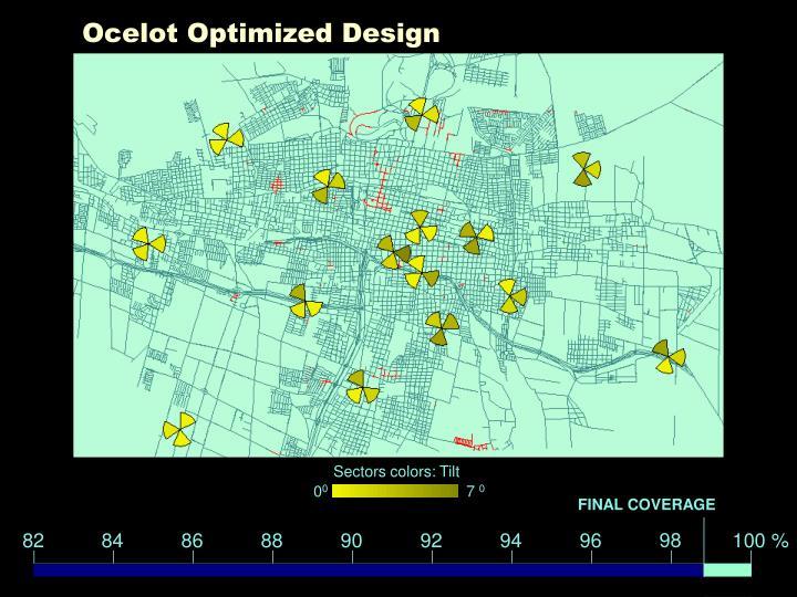 Sectors colors: Tilt