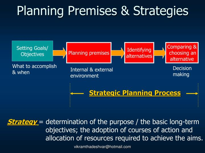 Planning Premises & Strategies