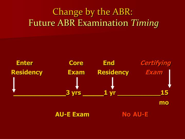 Change by the ABR:
