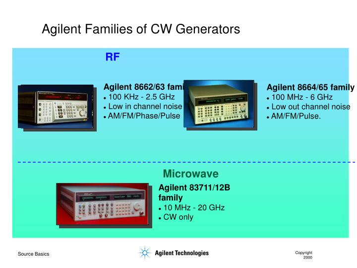 Agilent Families of CW Generators